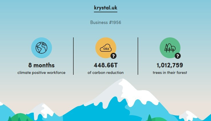 Key stats, showing 8 months working with Ecologi, 448 tonnes of carbon reduction, and over a million trees planted.